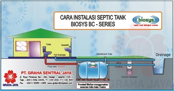 Cara Pasang BioFilter Septic Tank BioSys BC-Series