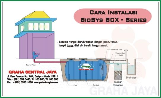 Cara Instalasi BioFilter Septic Tank Biotech System BCX-Series