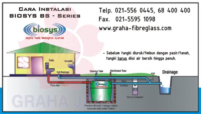 cara pasang biofilter septic tank biosys bs-series